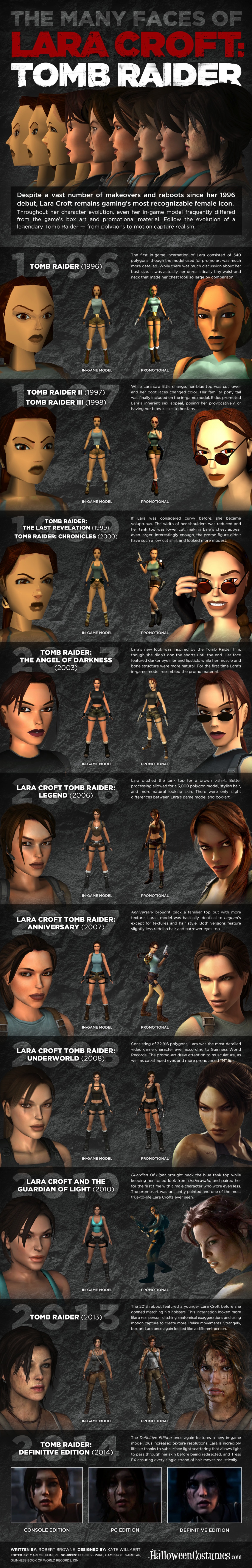 Tomb raider infographic